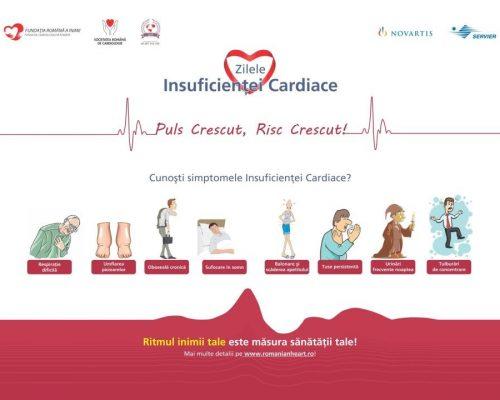 Zilele Insuficienţei Cardiace
